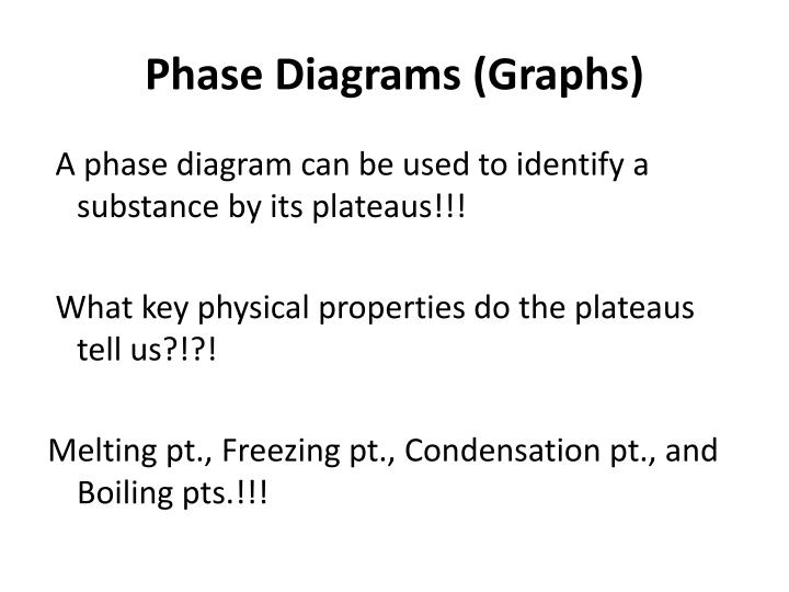 Ppt phase diagram for water powerpoint presentation id2615062 phase diagrams graphs ccuart Images