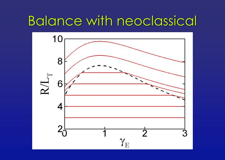Balance with neoclassical