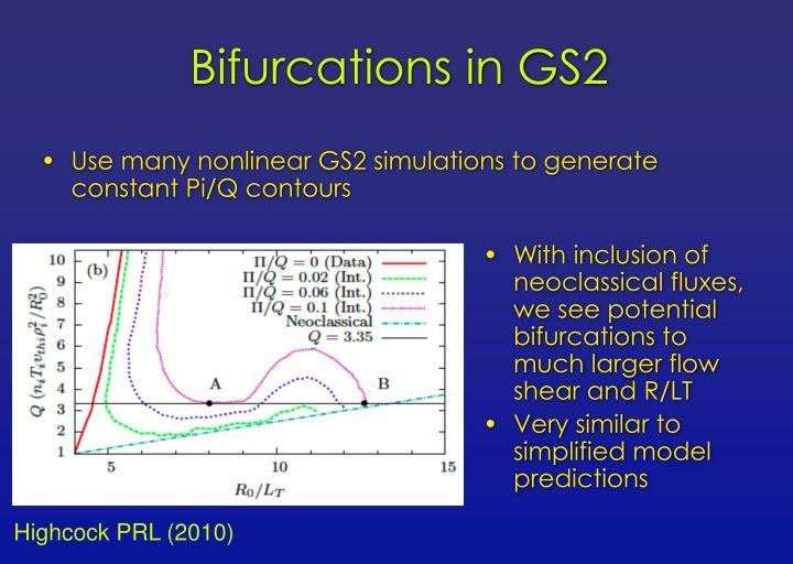 Bifurcations in GS2