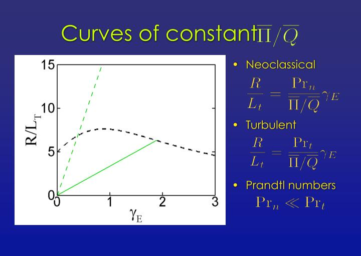 Curves of constant