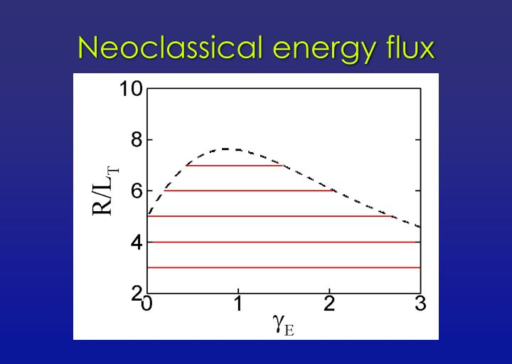 Neoclassical energy flux