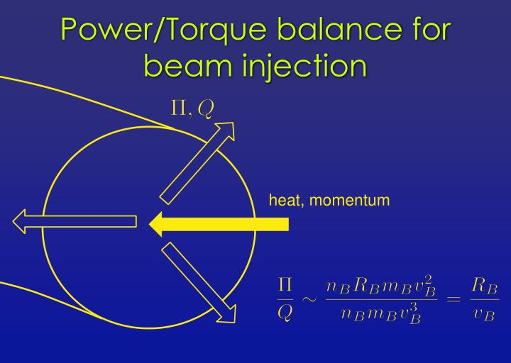 Power/Torque balance for beam injection