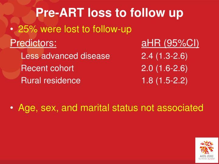 Pre-ART loss to follow up