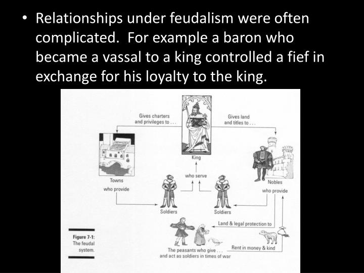 Relationships under feudalism were often complicated.  For example a baron who became a vassal to a king controlled a fief in exchange for his loyalty to the king.
