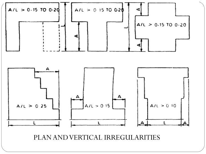 PLAN AND VERTICAL IRREGULARITIES