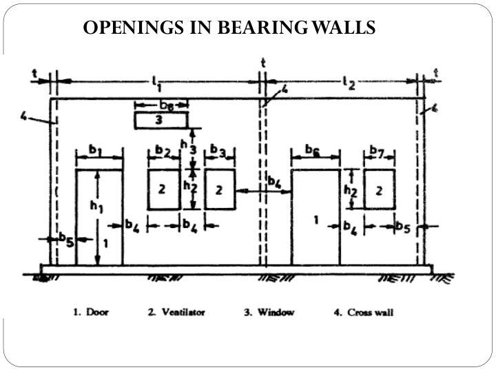 OPENINGS IN BEARING WALLS