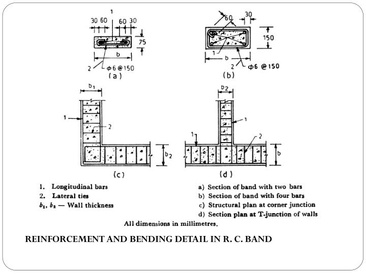 REINFORCEMENT AND BENDING DETAIL IN R. C. BAND