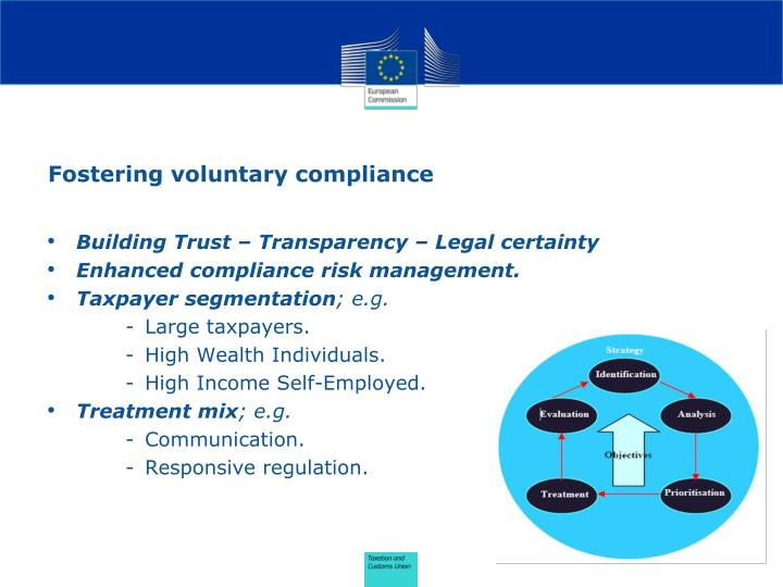 Fostering voluntary compliance