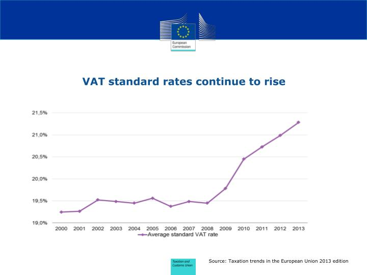 VAT standard rates continue to rise