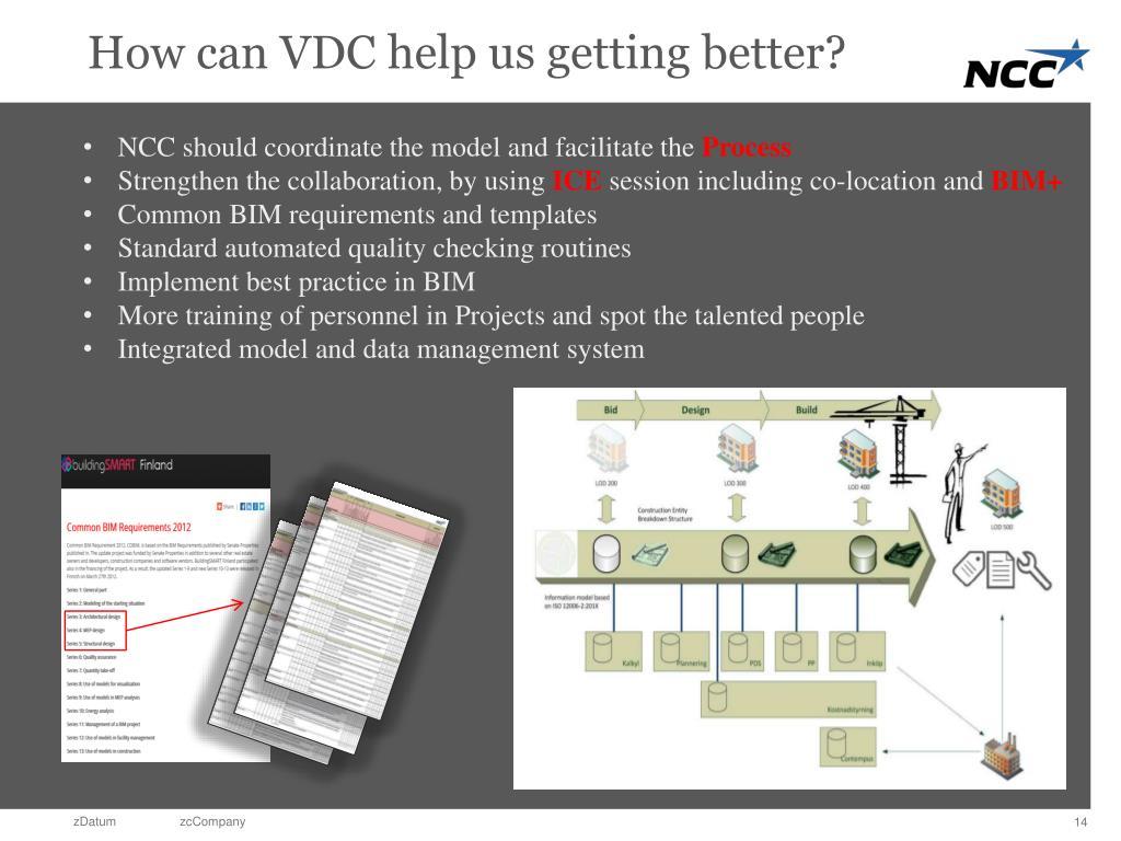 PPT - VDC Certification Program BIM+ Group PowerPoint