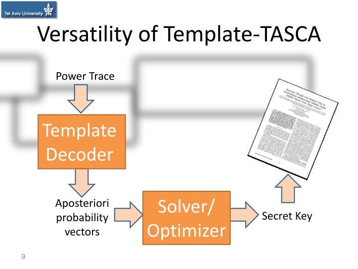 Versatility of Template-TASCA