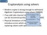 cryptanalysis using solvers