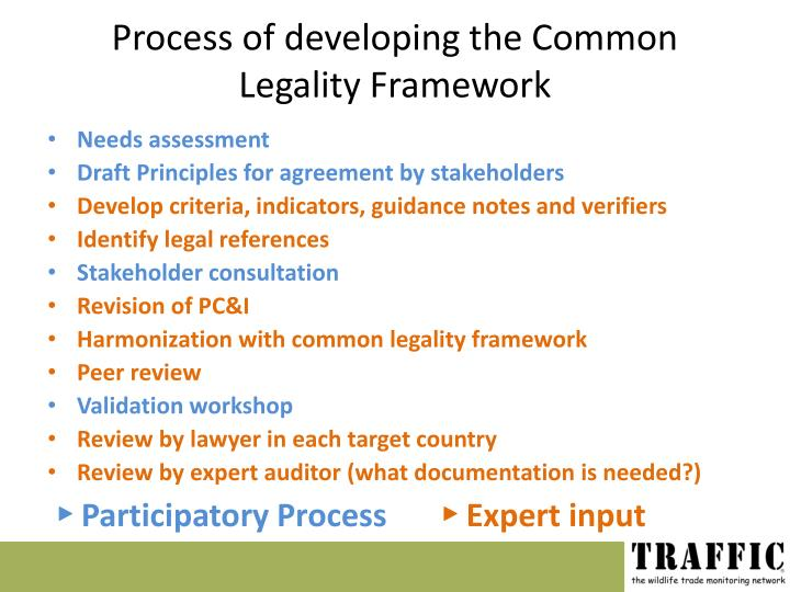 Process of developing the Common Legality Framework