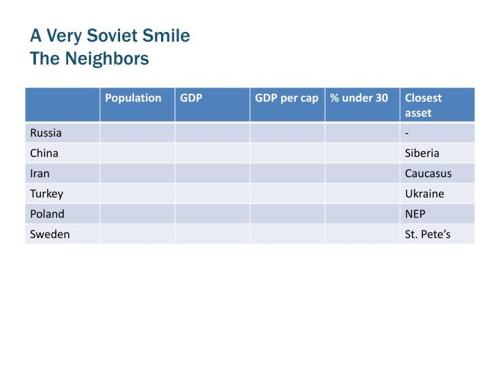 a very soviet smile the neighbors