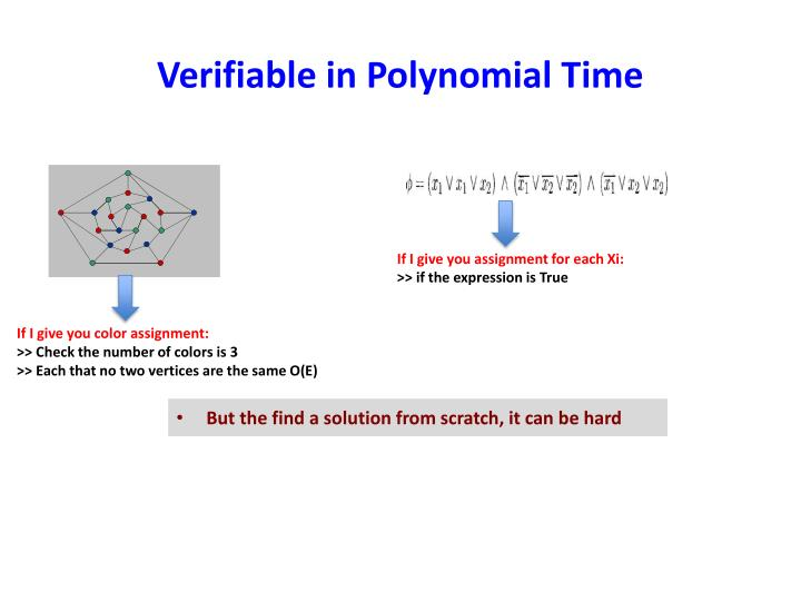 Verifiable in Polynomial Time