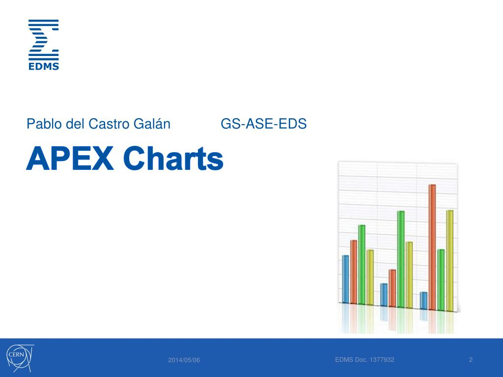 PPT - APEX Charts PowerPoint Presentation - ID:2616808
