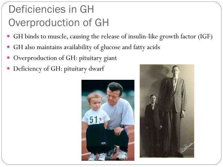 Deficiencies in GH
