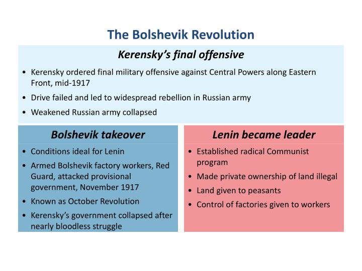 Bolshevik takeover