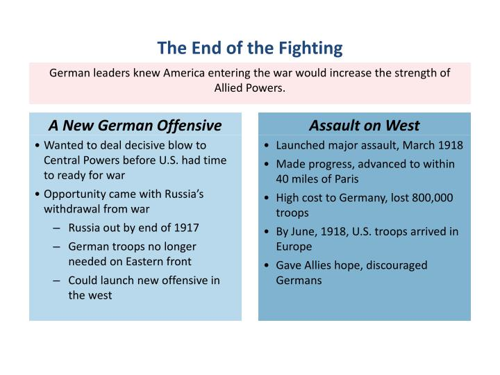 A New German Offensive
