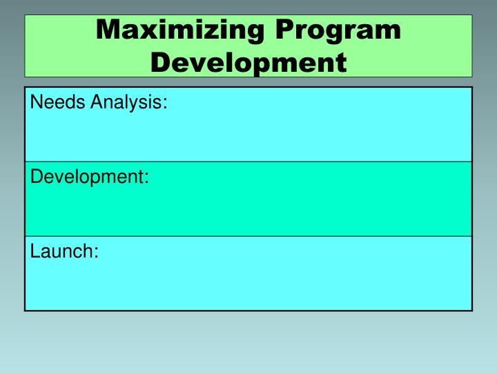 Maximizing Program Development