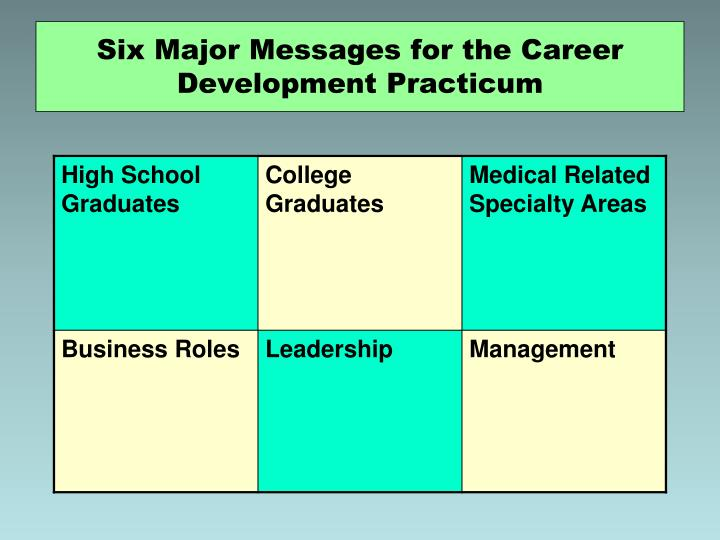 Six Major Messages for the Career  Development Practicum