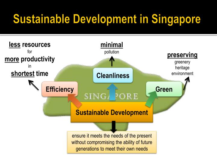 Sustainable development in singapore