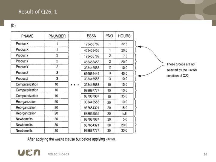 Result of Q26, 1