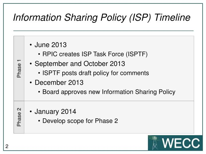 Information sharing policy isp timeline