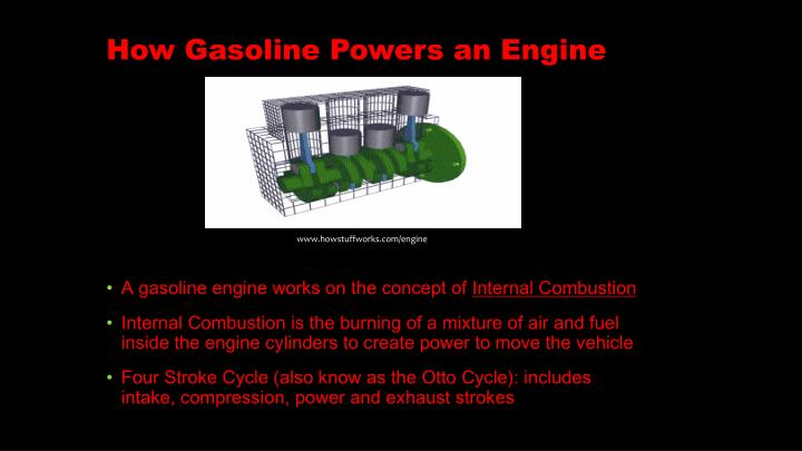 How gasoline powers an engine