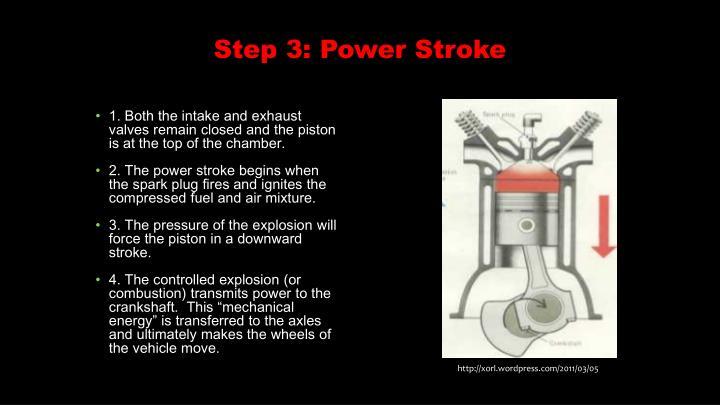 Step 3: Power Stroke