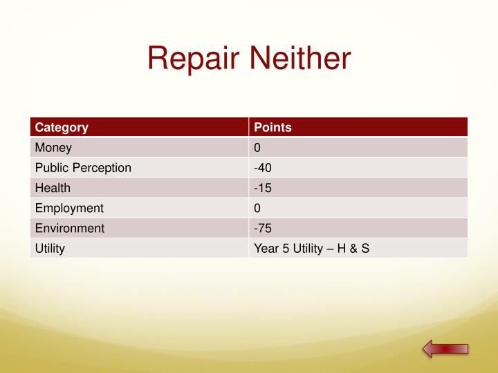 Repair Neither