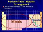 periodic table metallic arrangement
