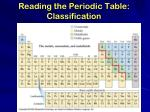 reading the periodic table classification