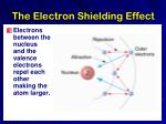 the electron shielding effect