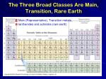 the three broad classes are main transition rare earth