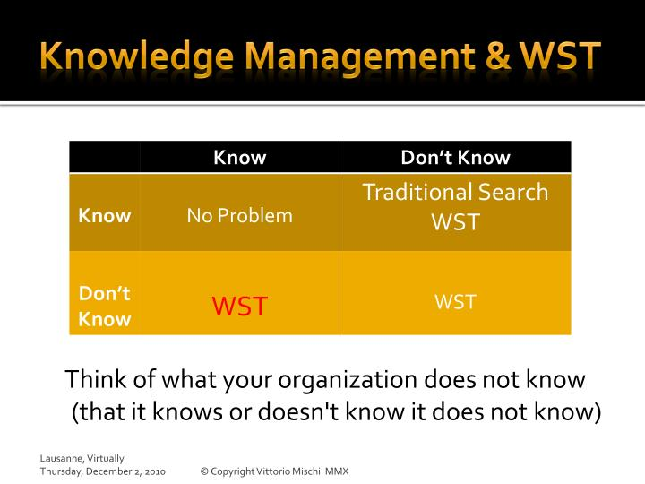 Knowledge Management & WST
