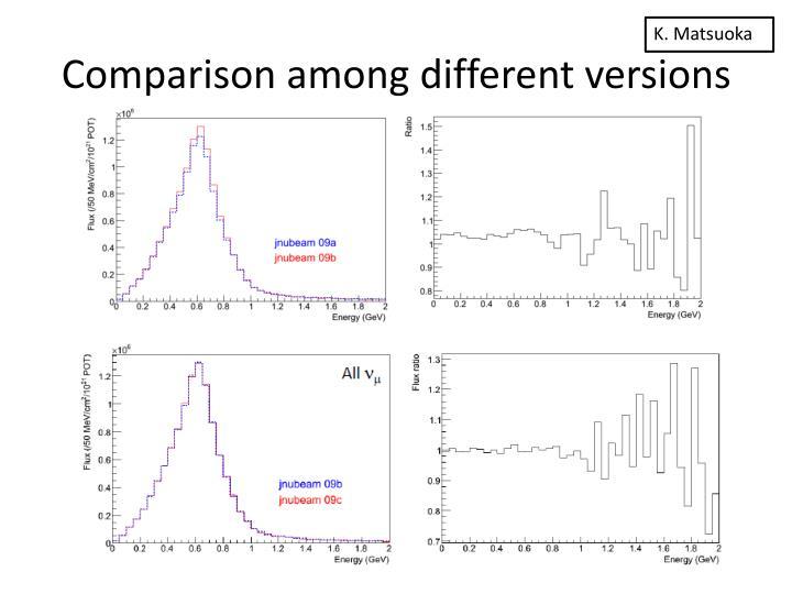 Comparison among different versions