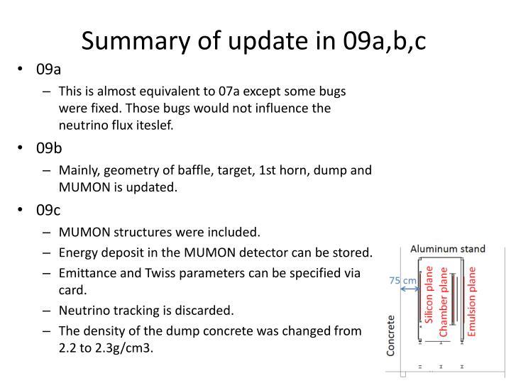 Summary of update in 09a b c