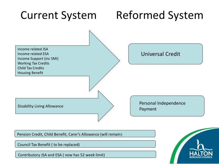 Income related JSA
