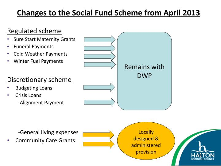 Changes to the Social Fund Scheme from April 2013