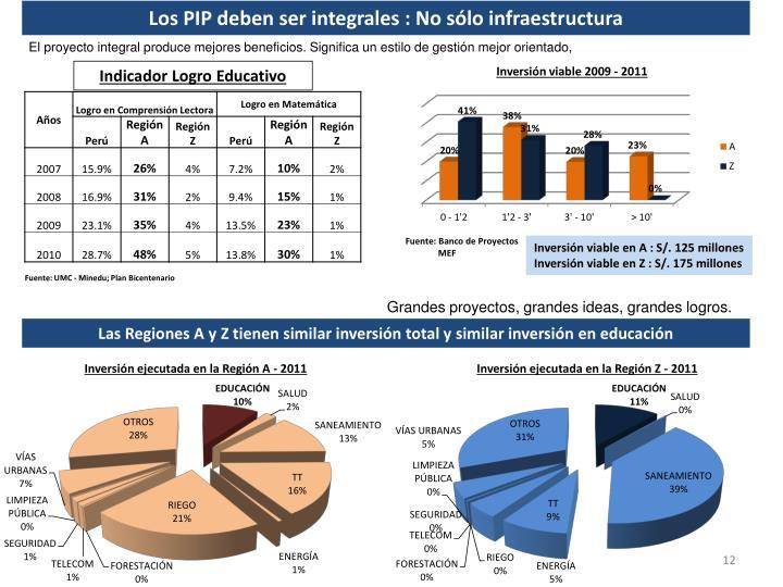 Los PIP deben ser integrales : No sólo infraestructura