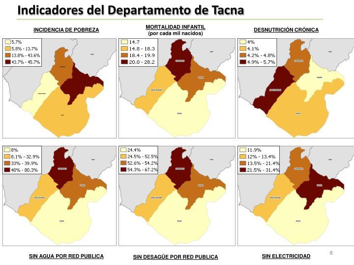 Indicadores del Departamento de Tacna