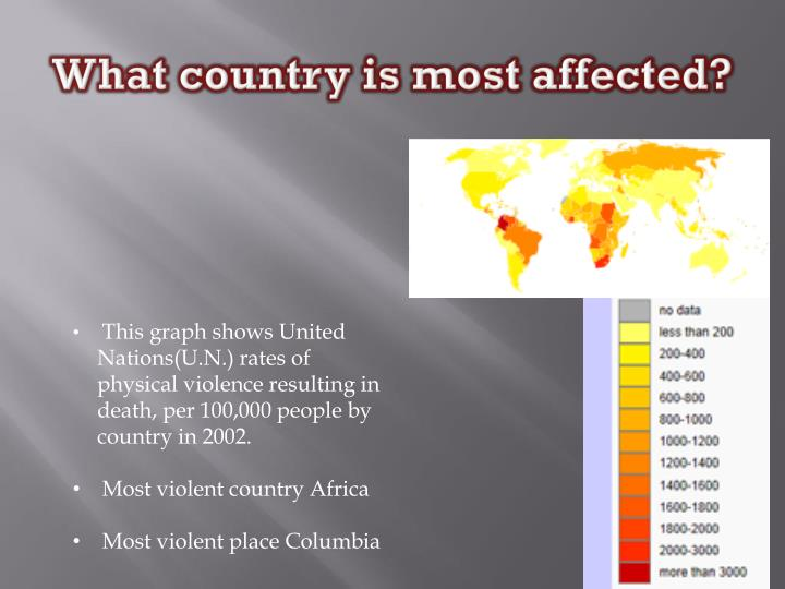 What country is most affected?