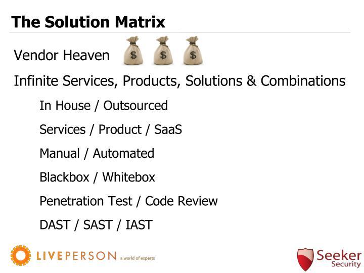 The Solution Matrix