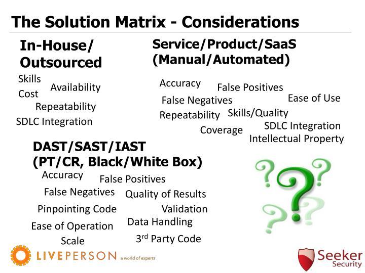 The Solution Matrix - Considerations