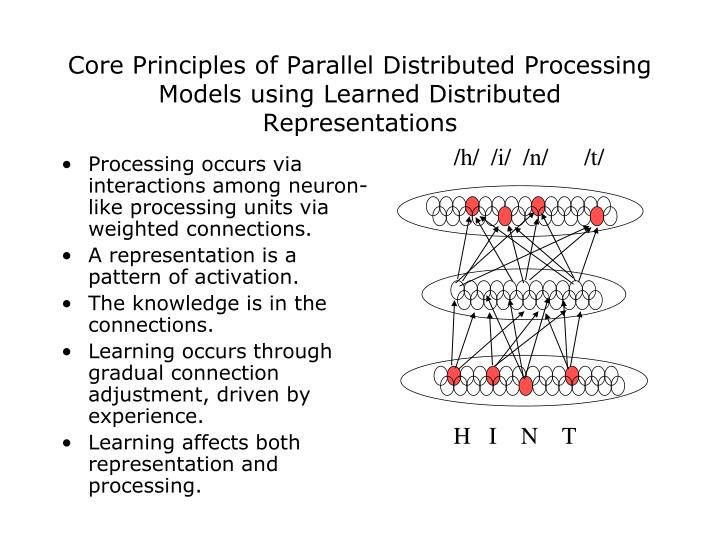 Core Principles of Parallel Distributed Processing Models using Learned Distributed Representations