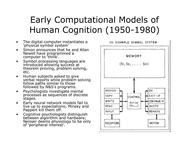 Early computational models of human cognition 1950 1980