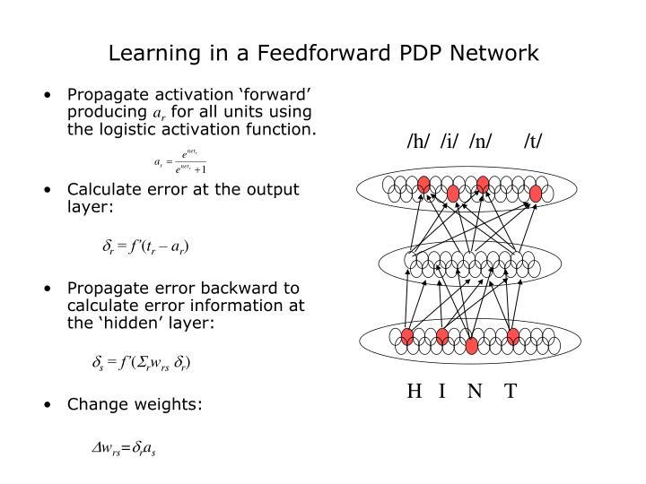 Learning in a Feedforward PDP Network