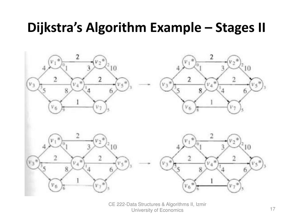 PPT - CE222 – Data Structures & Algorithms II Chapter 9 3