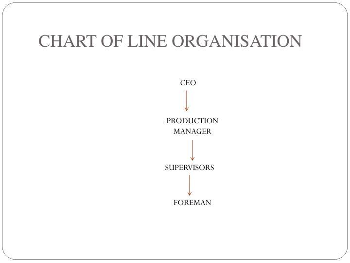 CHART OF LINE ORGANISATION